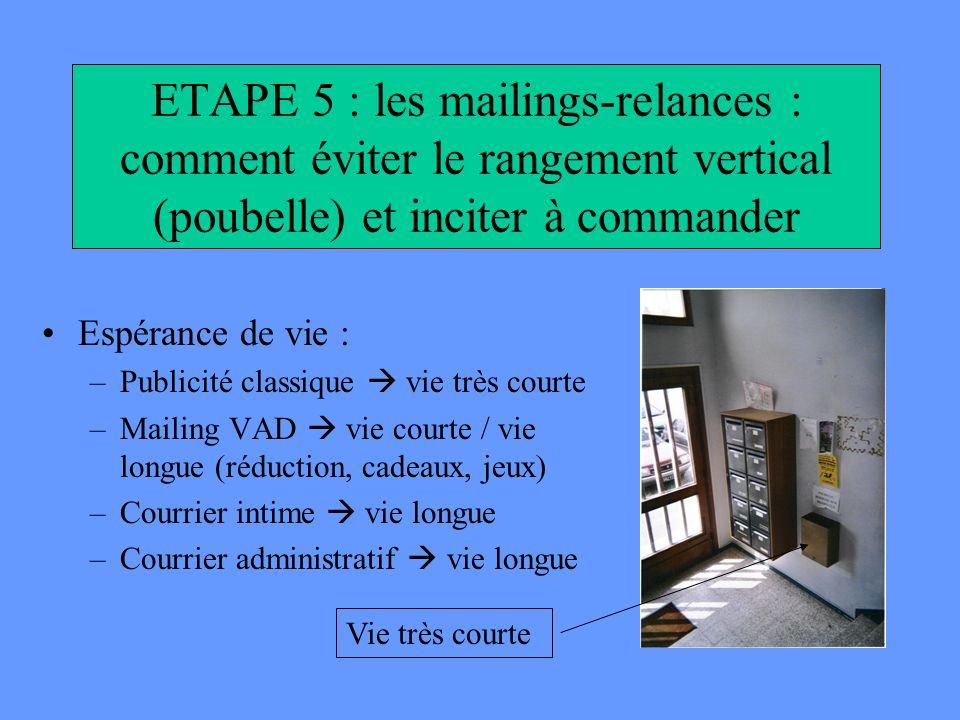 ETAPE 5 : les mailings-relances : comment éviter le rangement vertical (poubelle) et inciter à commander
