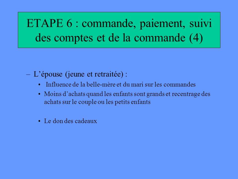 ETAPE 6 : commande, paiement, suivi des comptes et de la commande (4)