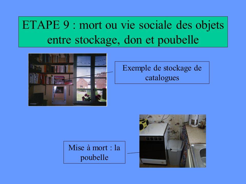 ETAPE 9 : mort ou vie sociale des objets entre stockage, don et poubelle