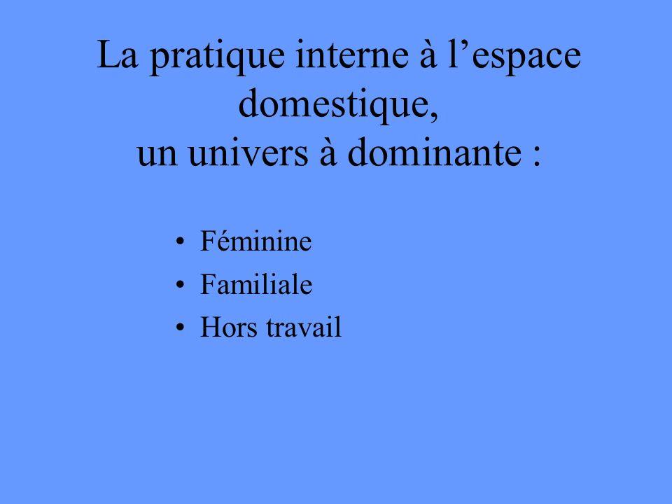 La pratique interne à l'espace domestique, un univers à dominante :