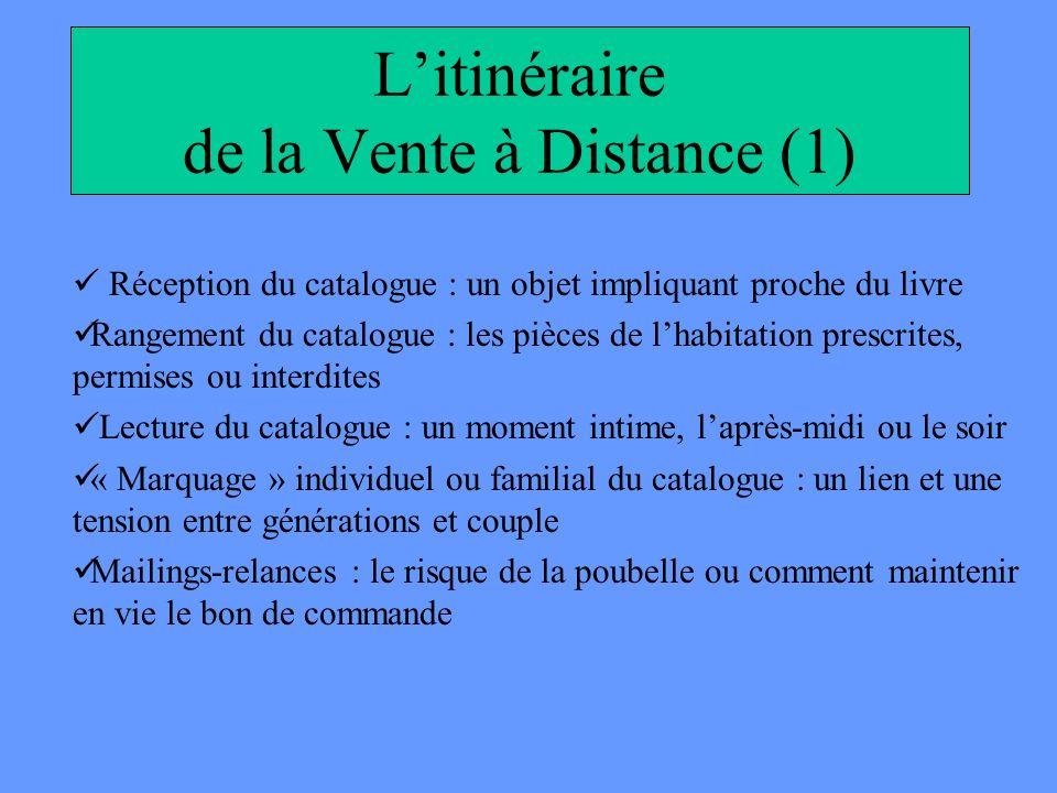 L'itinéraire de la Vente à Distance (1)