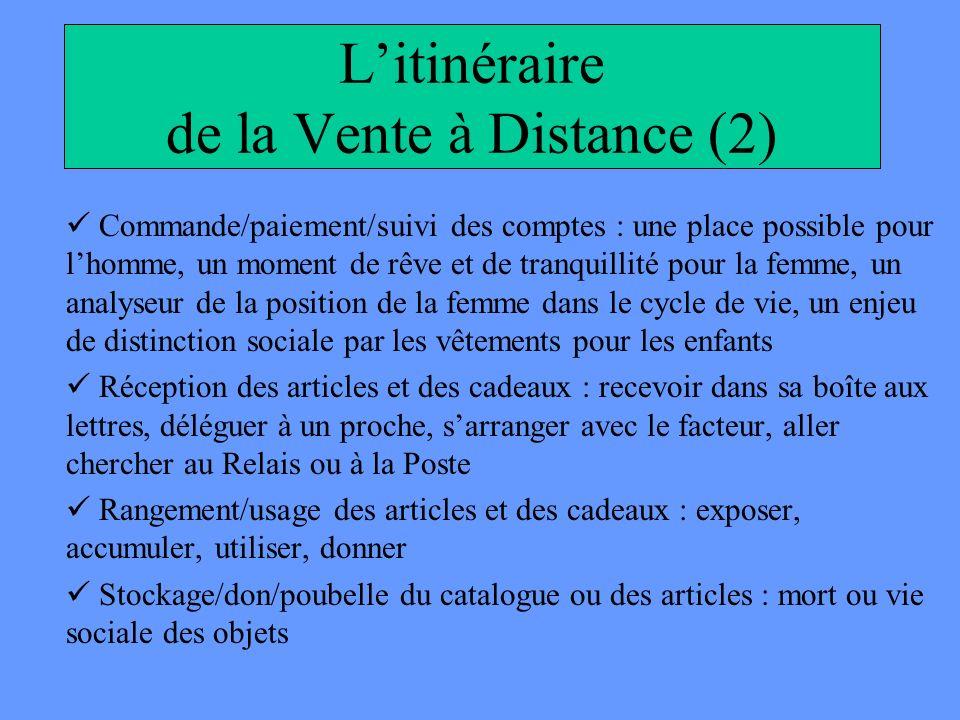 L'itinéraire de la Vente à Distance (2)