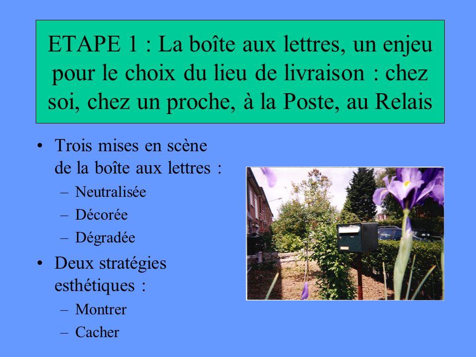 ETAPE 1 : La boîte aux lettres, un enjeu pour le choix du lieu de livraison : chez soi, chez un proche, à la Poste, au Relais