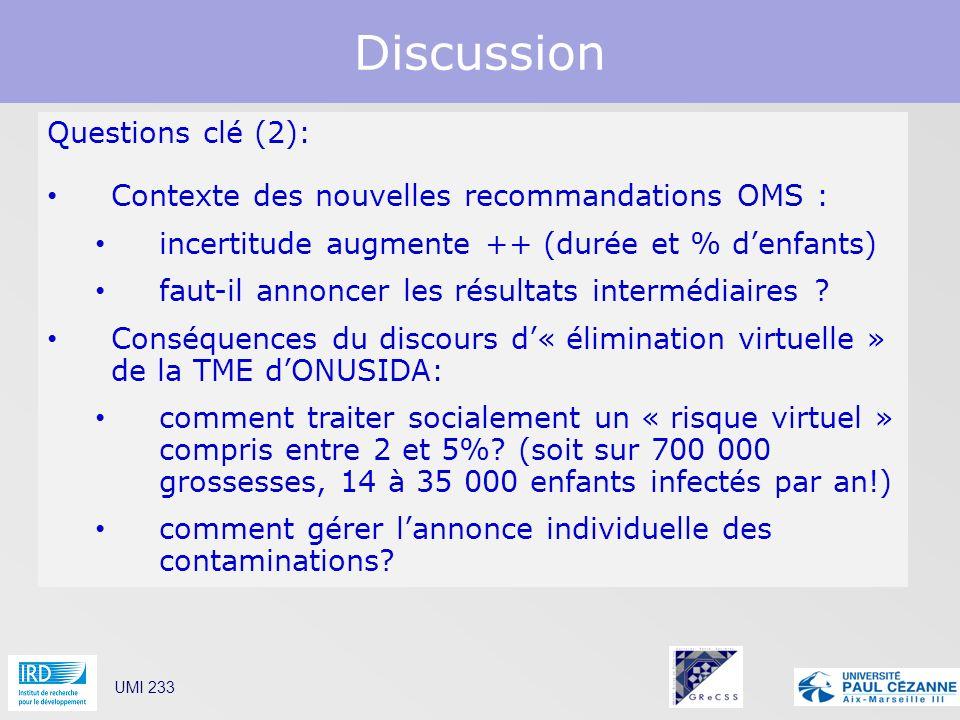 Discussion Questions clé (2):