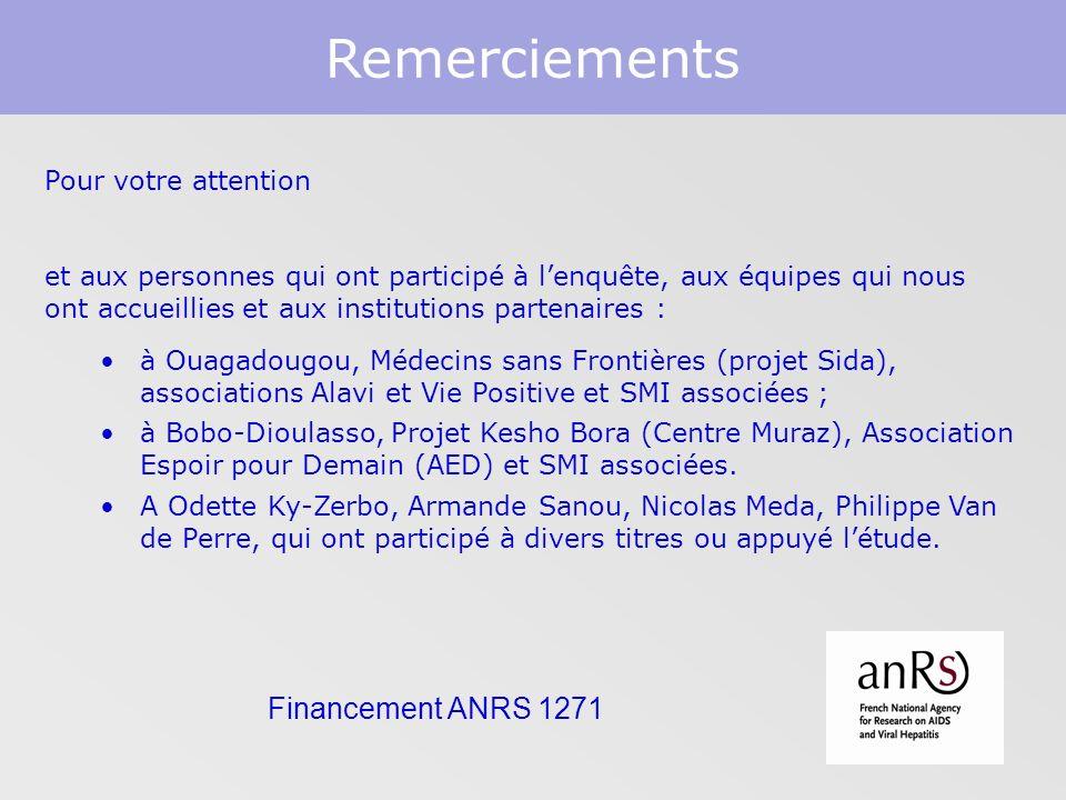 Remerciements Financement ANRS 1271 Pour votre attention