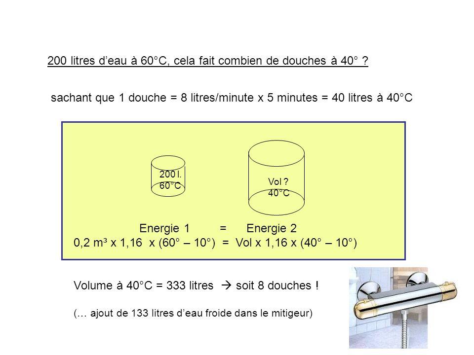 200 litres d'eau à 60°C, cela fait combien de douches à 40°