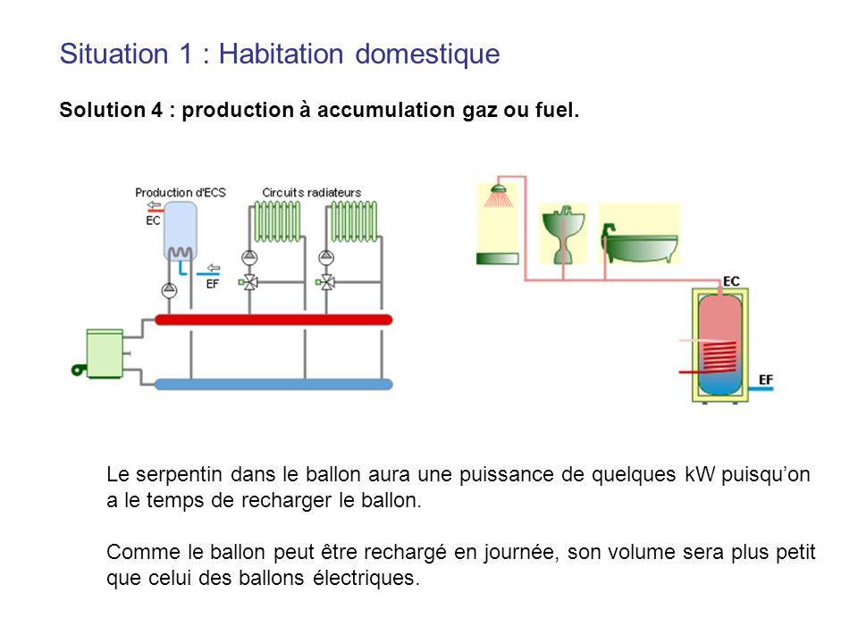 Situation 1 : Habitation domestique
