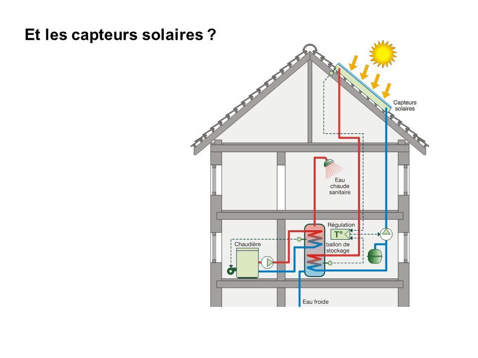 Et les capteurs solaires