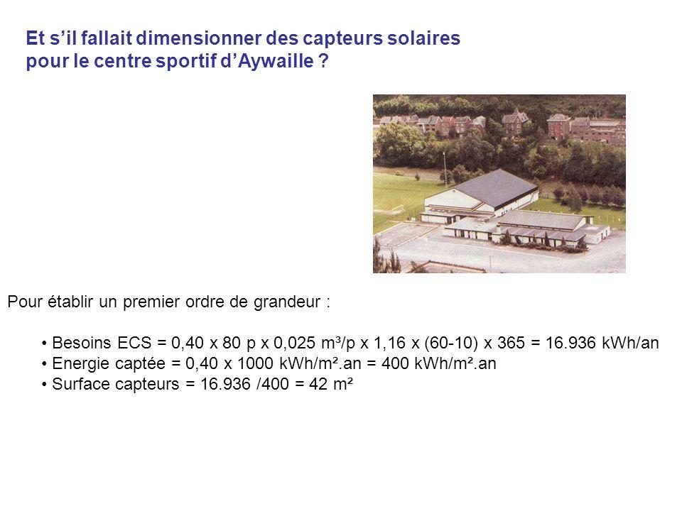 Et s'il fallait dimensionner des capteurs solaires