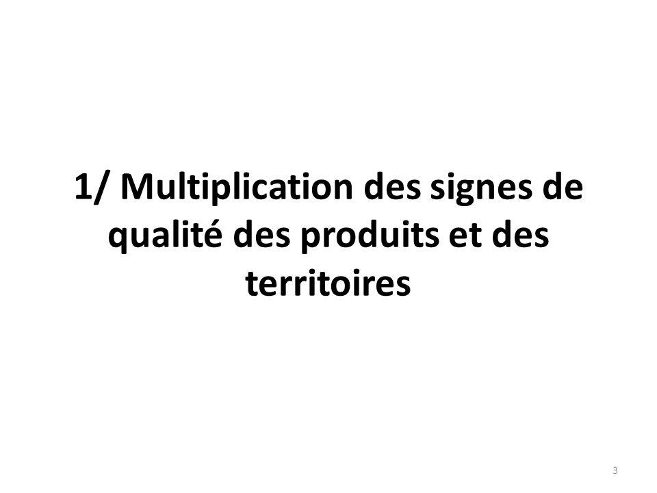 1/ Multiplication des signes de qualité des produits et des territoires