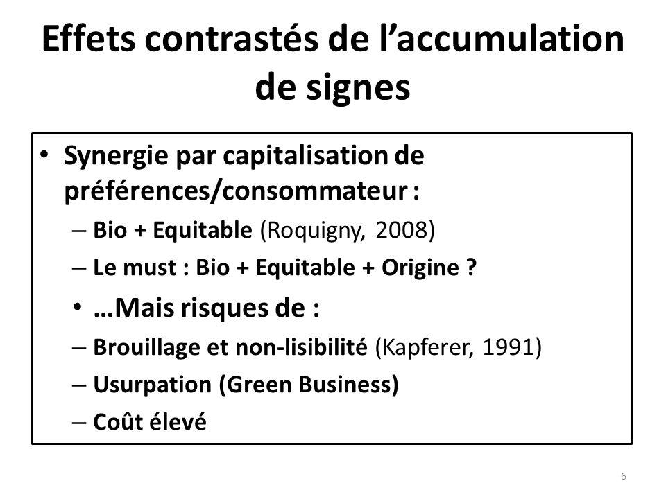 Effets contrastés de l'accumulation de signes