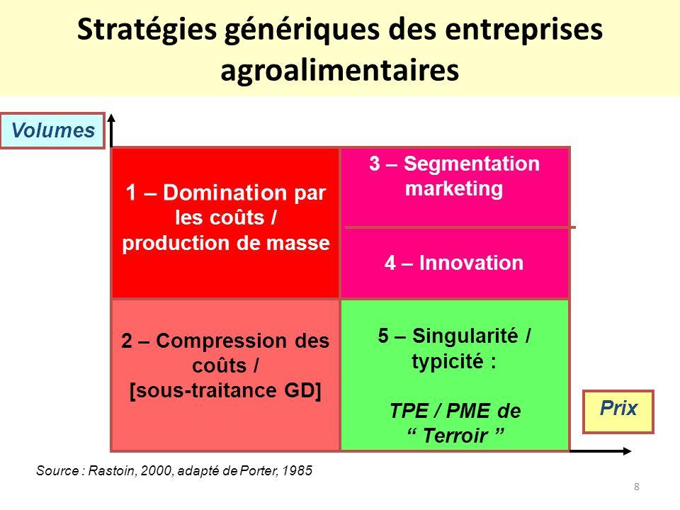 Stratégies génériques des entreprises agroalimentaires