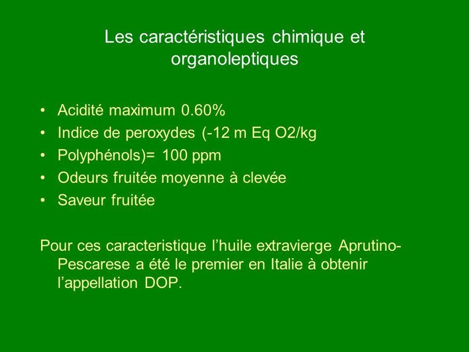 Les caractéristiques chimique et organoleptiques