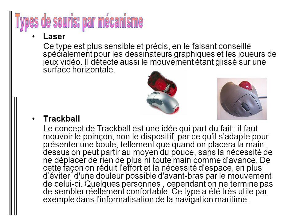 Types de souris: par mécanisme