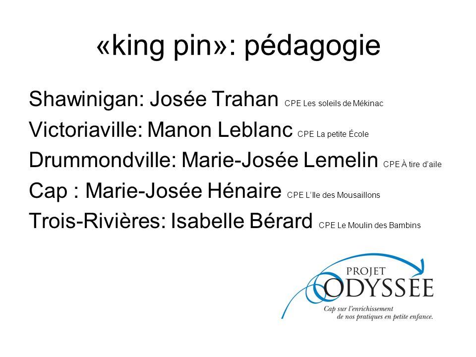 «king pin»: pédagogie Shawinigan: Josée Trahan CPE Les soleils de Mékinac. Victoriaville: Manon Leblanc CPE La petite École.