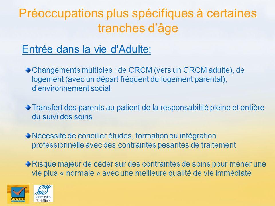 Préoccupations plus spécifiques à certaines tranches d'âge