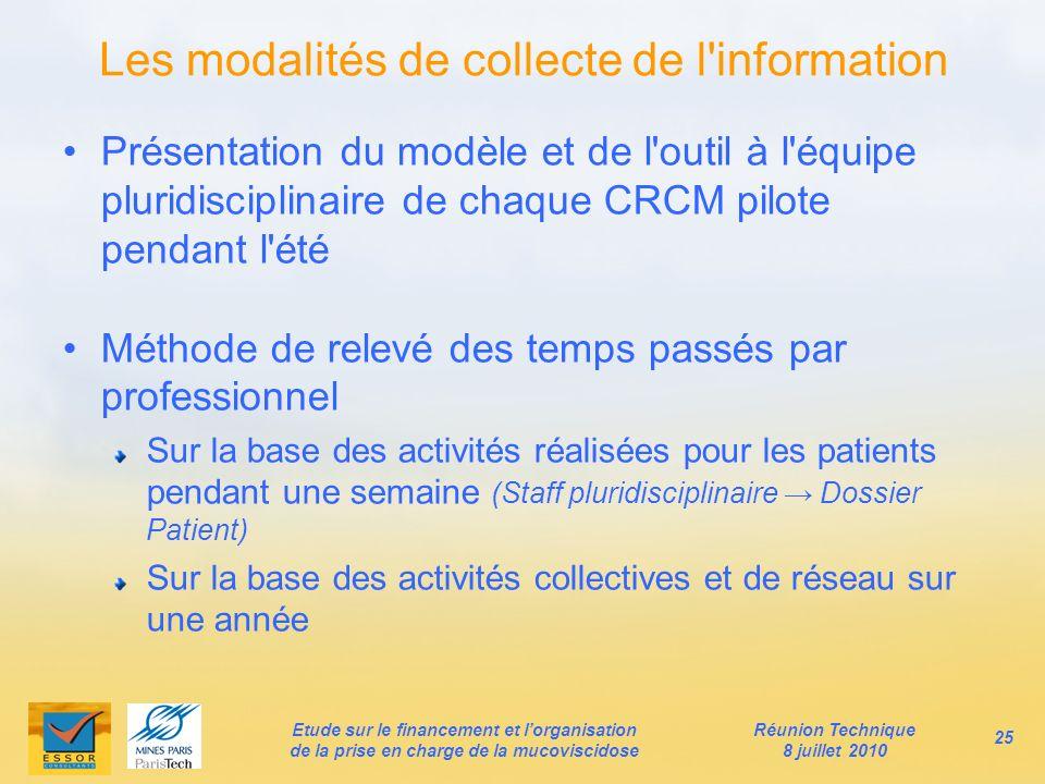 Les modalités de collecte de l information