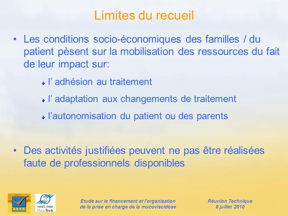 Limites du recueil Les conditions socio-économiques des familles / du patient pèsent sur la mobilisation des ressources du fait de leur impact sur: