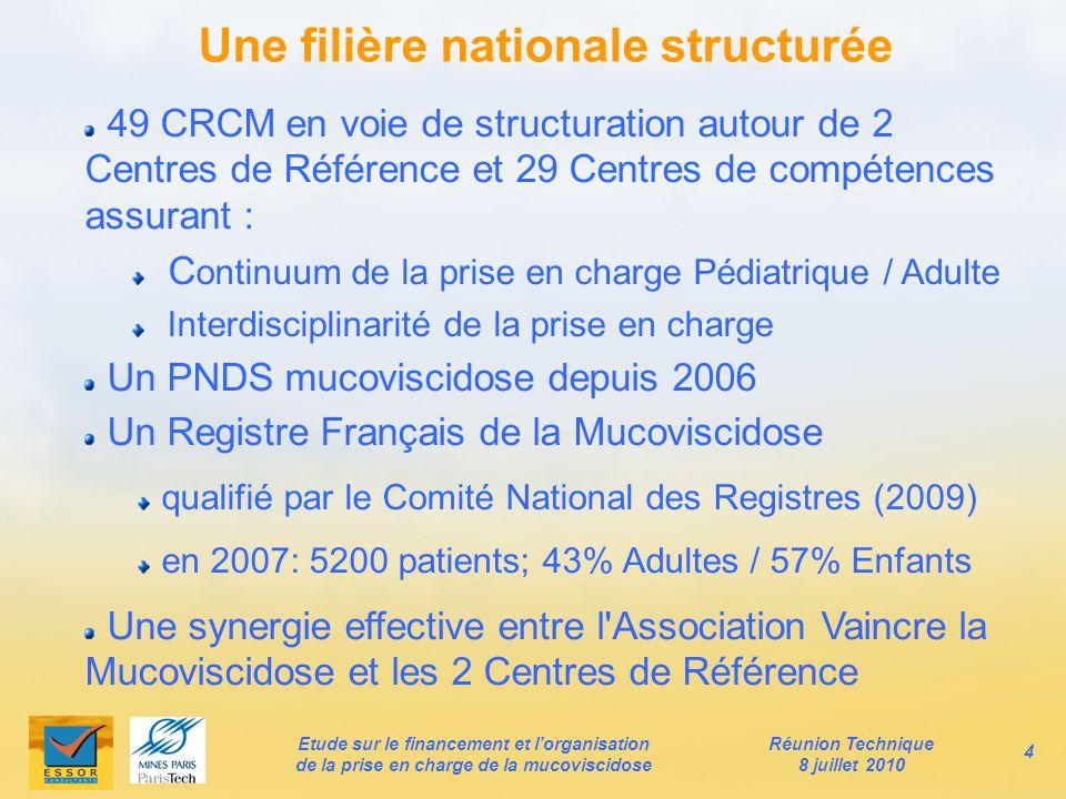 Une filière nationale structurée