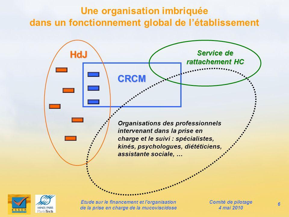 Une organisation imbriquée dans un fonctionnement global de l'établissement