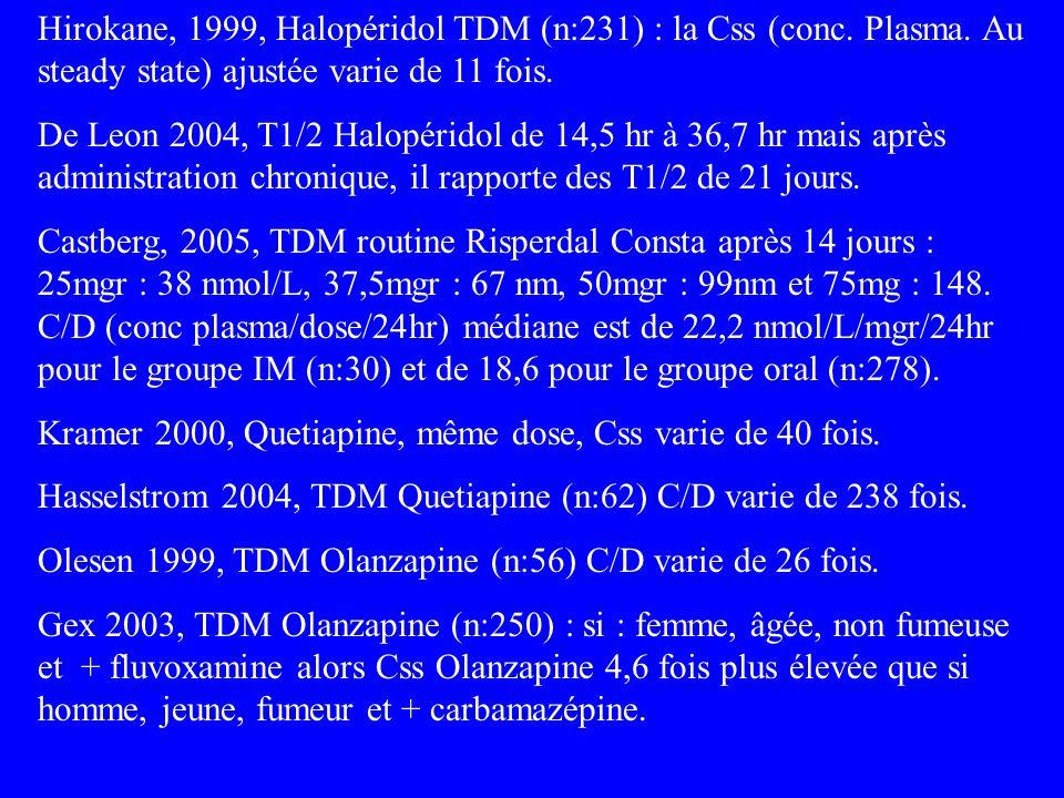 Hirokane, 1999, Halopéridol TDM (n:231) : la Css (conc. Plasma