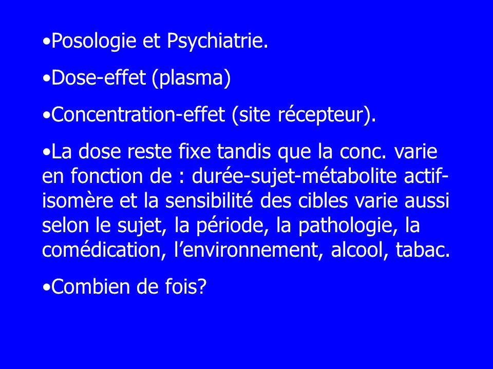 Posologie et Psychiatrie.
