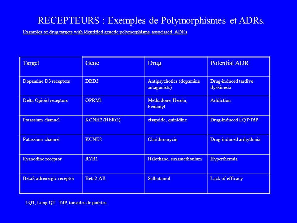 RECEPTEURS : Exemples de Polymorphismes et ADRs.