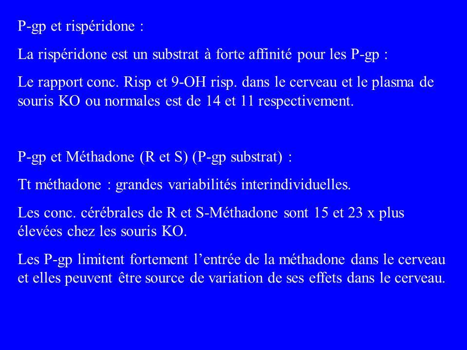 P-gp et rispéridone : La rispéridone est un substrat à forte affinité pour les P-gp :