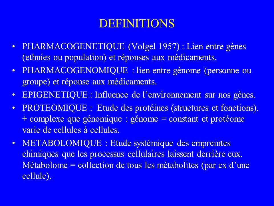 DEFINITIONS PHARMACOGENETIQUE (Volgel 1957) : Lien entre gènes (ethnies ou population) et réponses aux médicaments.