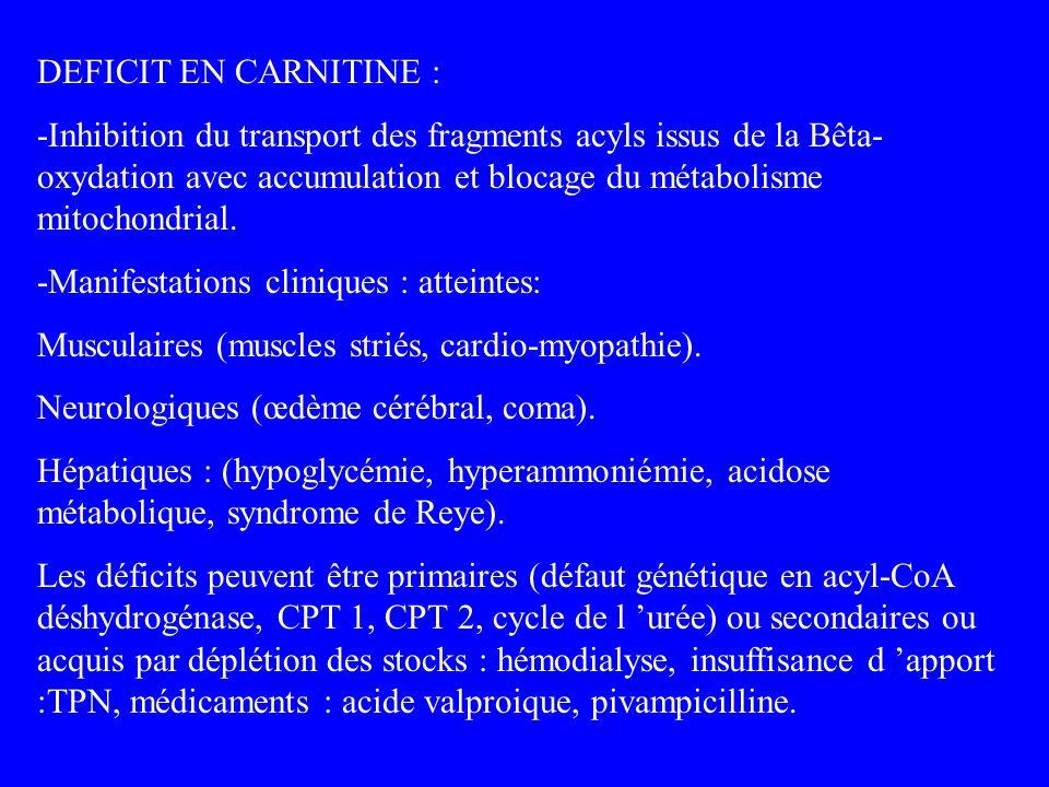 DEFICIT EN CARNITINE :