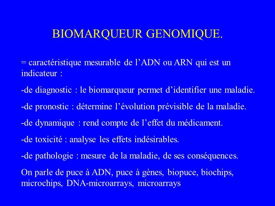BIOMARQUEUR GENOMIQUE.