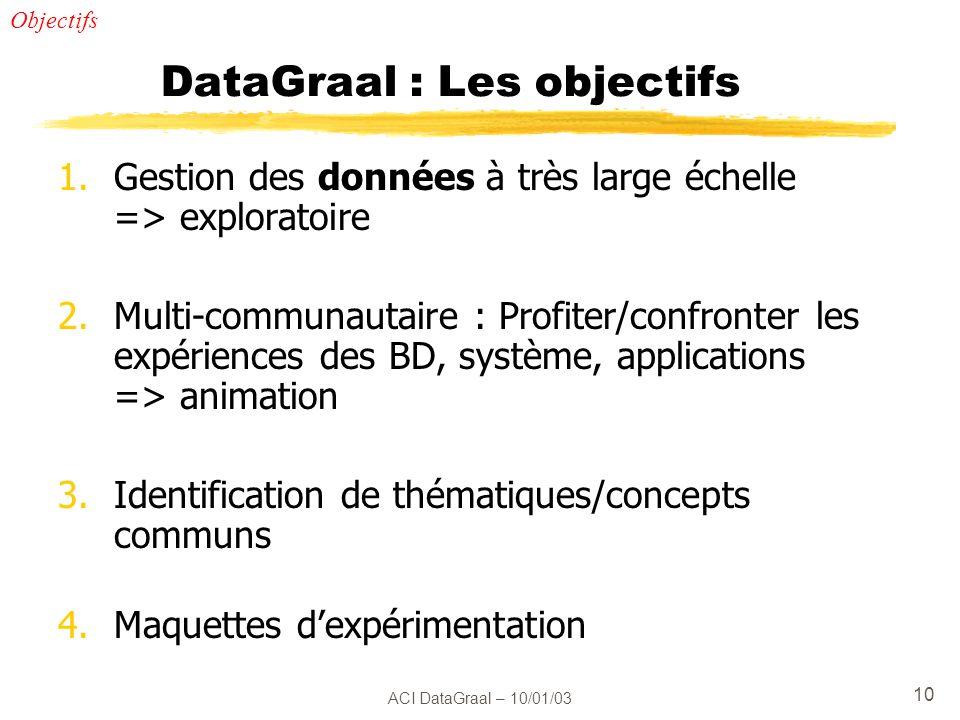 DataGraal : Les objectifs