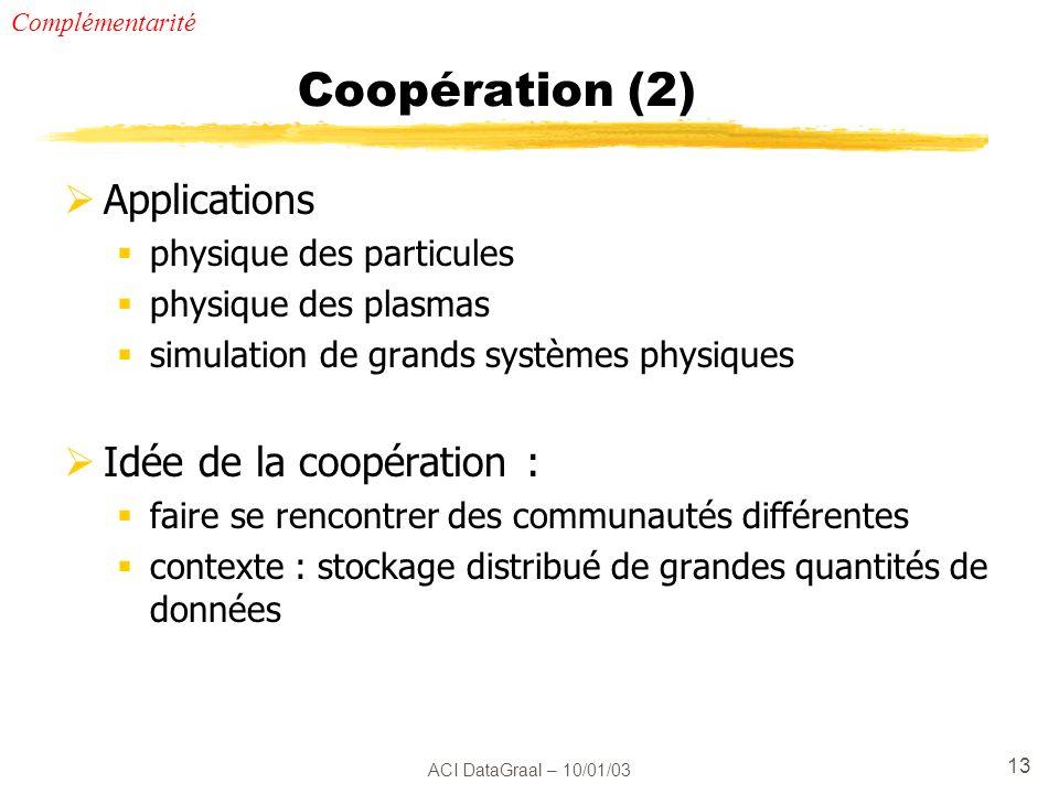 Coopération (2) Applications Idée de la coopération :
