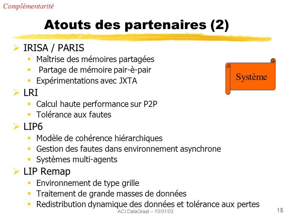Atouts des partenaires (2)