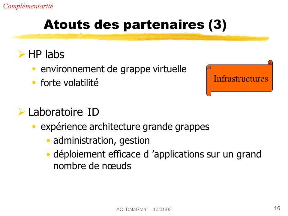 Atouts des partenaires (3)