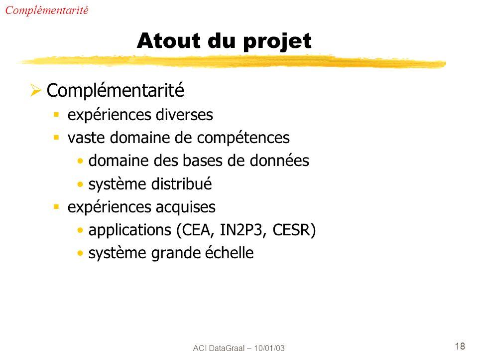Atout du projet Complémentarité expériences diverses