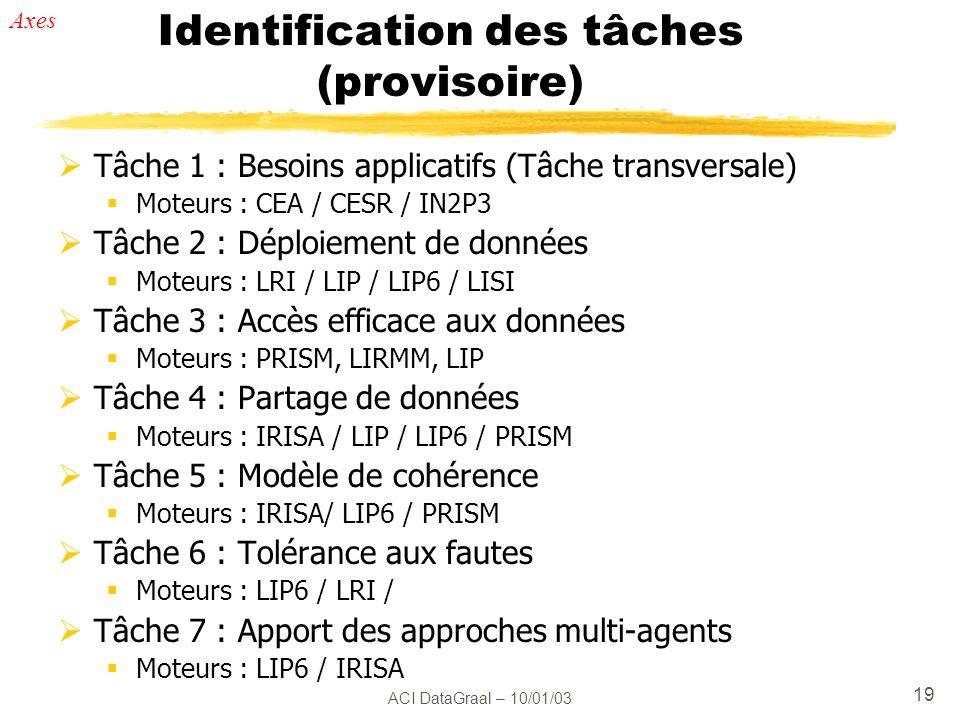 Identification des tâches (provisoire)