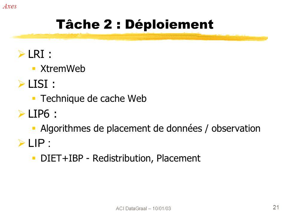 Tâche 2 : Déploiement LRI : LISI : LIP6 : LIP : XtremWeb