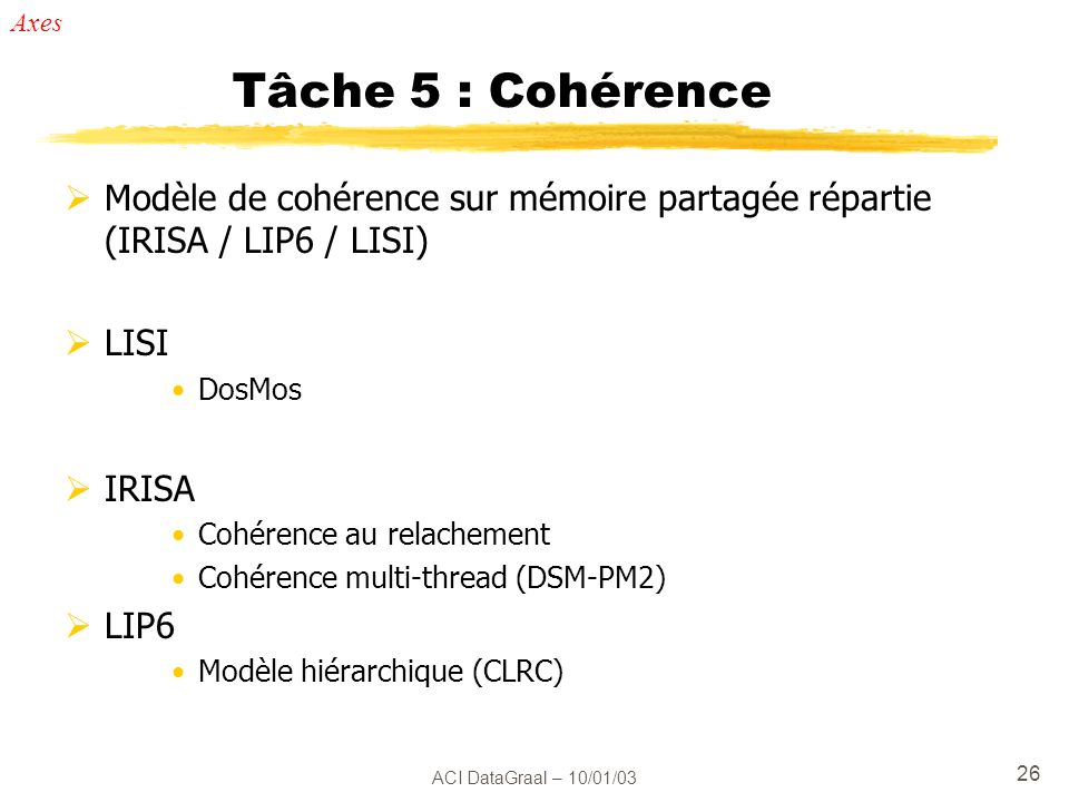 Axes Tâche 5 : Cohérence. Modèle de cohérence sur mémoire partagée répartie (IRISA / LIP6 / LISI) LISI.
