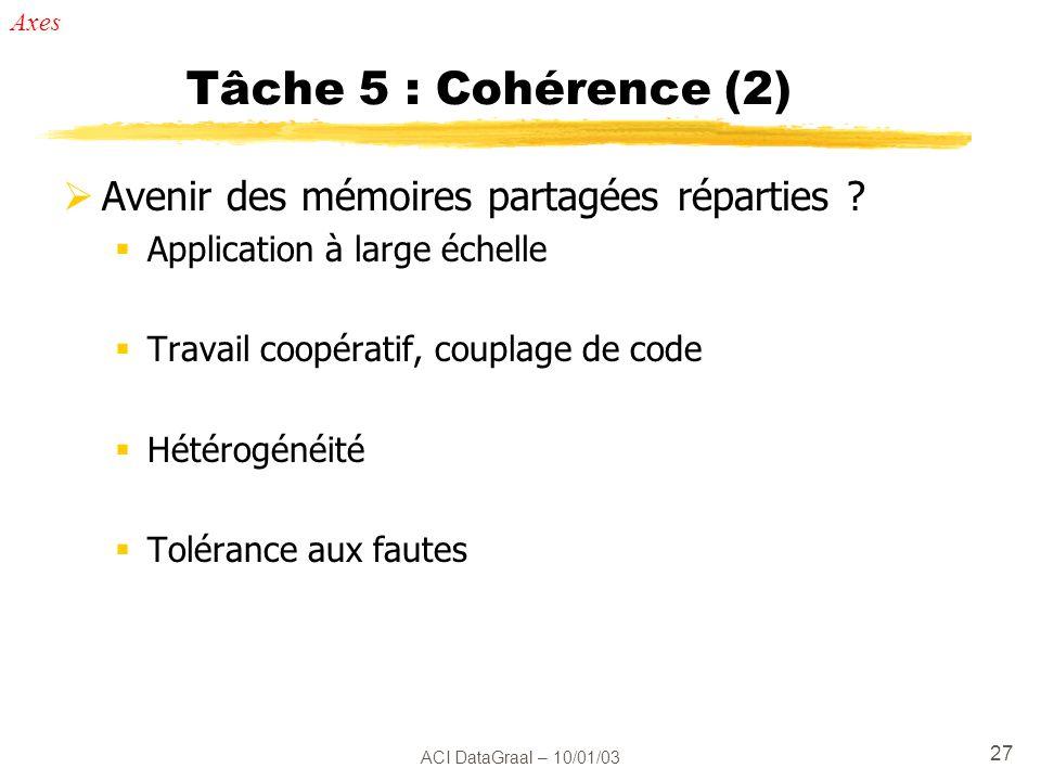 Tâche 5 : Cohérence (2) Avenir des mémoires partagées réparties