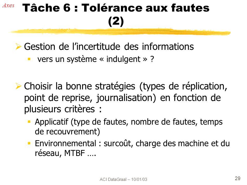 Tâche 6 : Tolérance aux fautes (2)