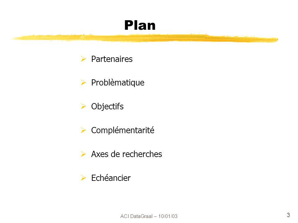 Plan Partenaires Problèmatique Objectifs Complémentarité