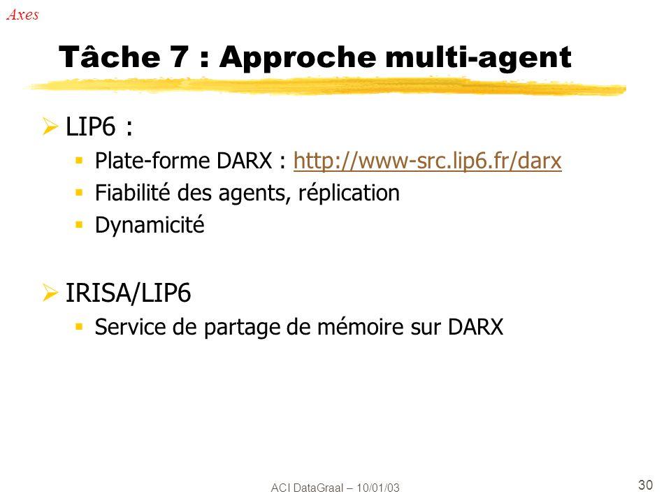 Tâche 7 : Approche multi-agent