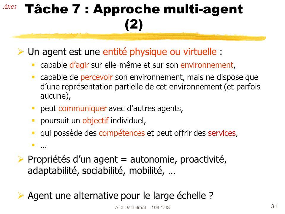 Tâche 7 : Approche multi-agent (2)