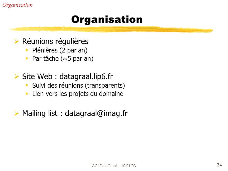 Organisation Réunions régulières Site Web : datagraal.lip6.fr