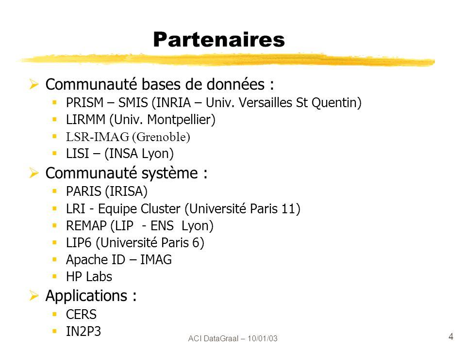 Partenaires Communauté bases de données : Communauté système :