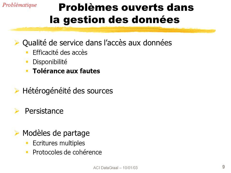 Problèmes ouverts dans la gestion des données