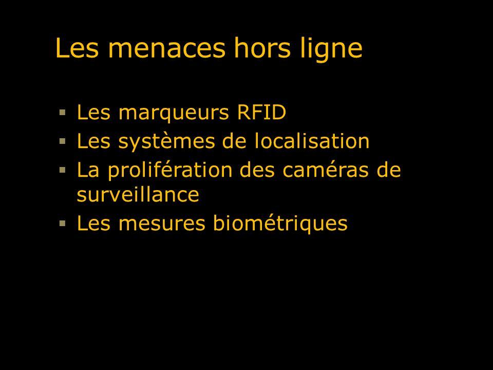 Les menaces hors ligne Les marqueurs RFID Les systèmes de localisation