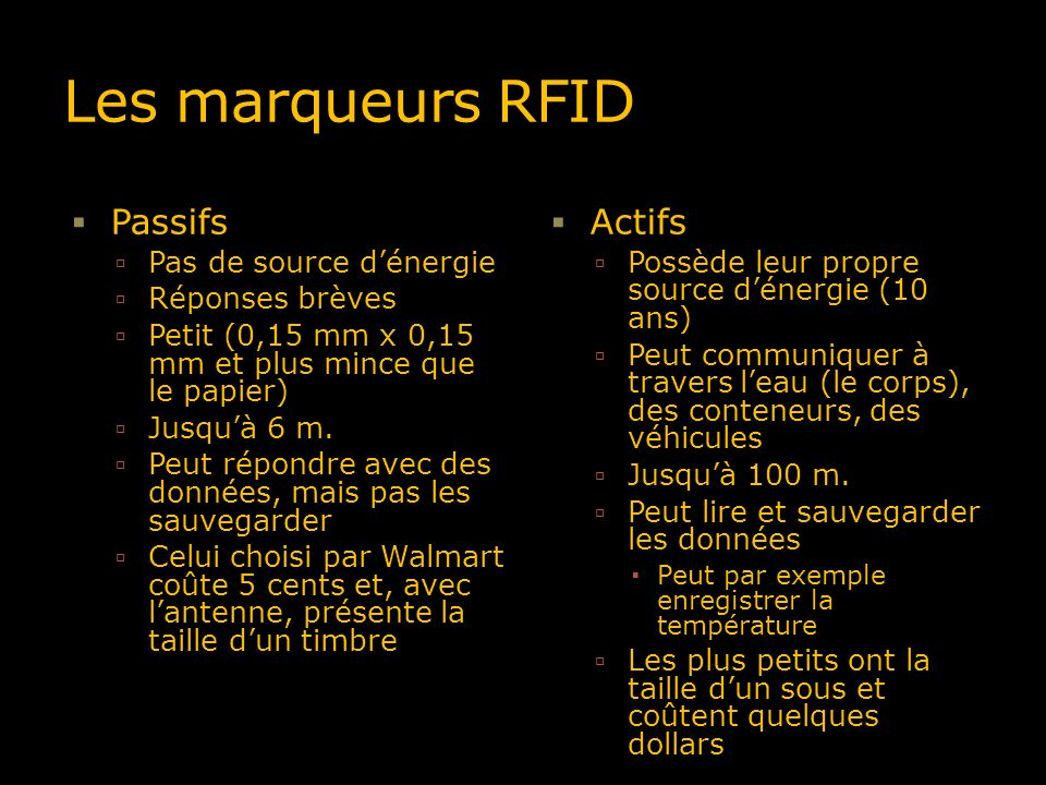 Les marqueurs RFID Passifs Actifs Pas de source d'énergie
