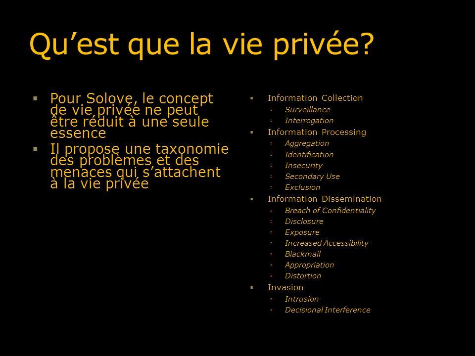 Qu'est que la vie privée